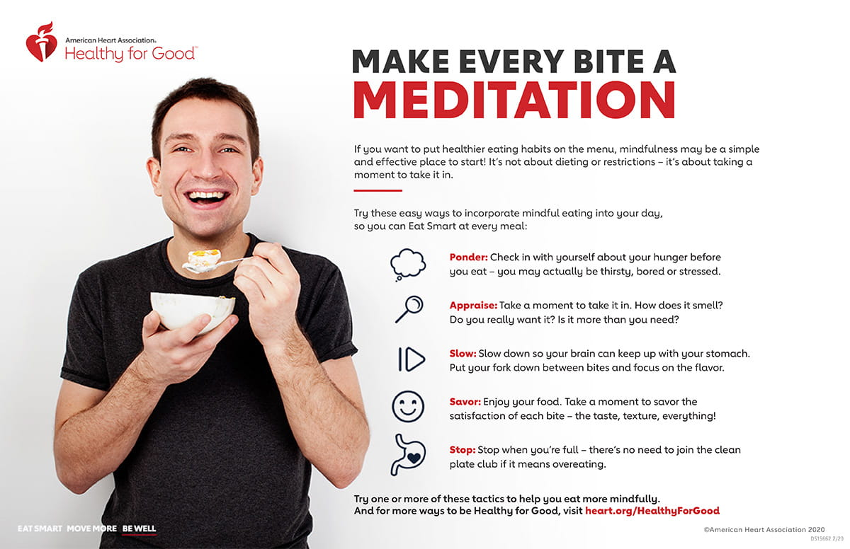 Mindful eating meditation infographic