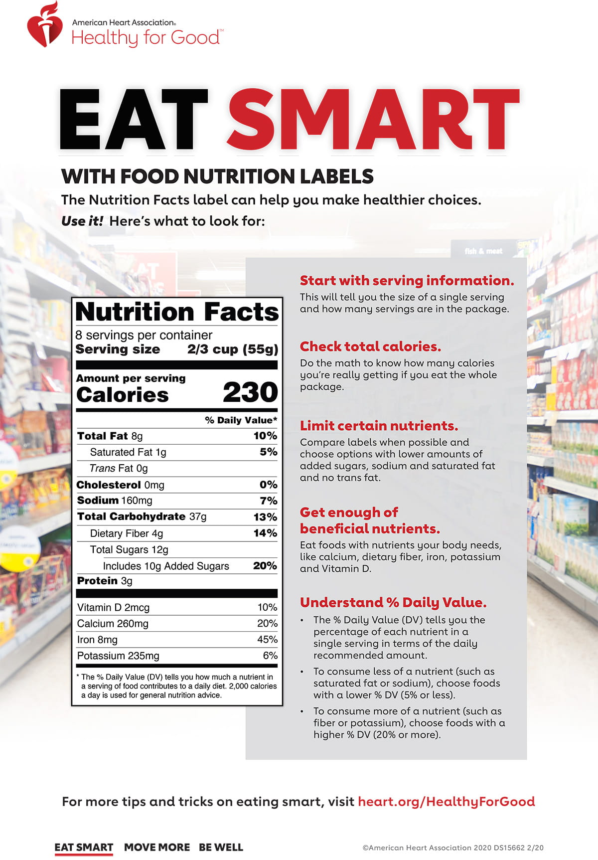 Nutrition labels infographic English
