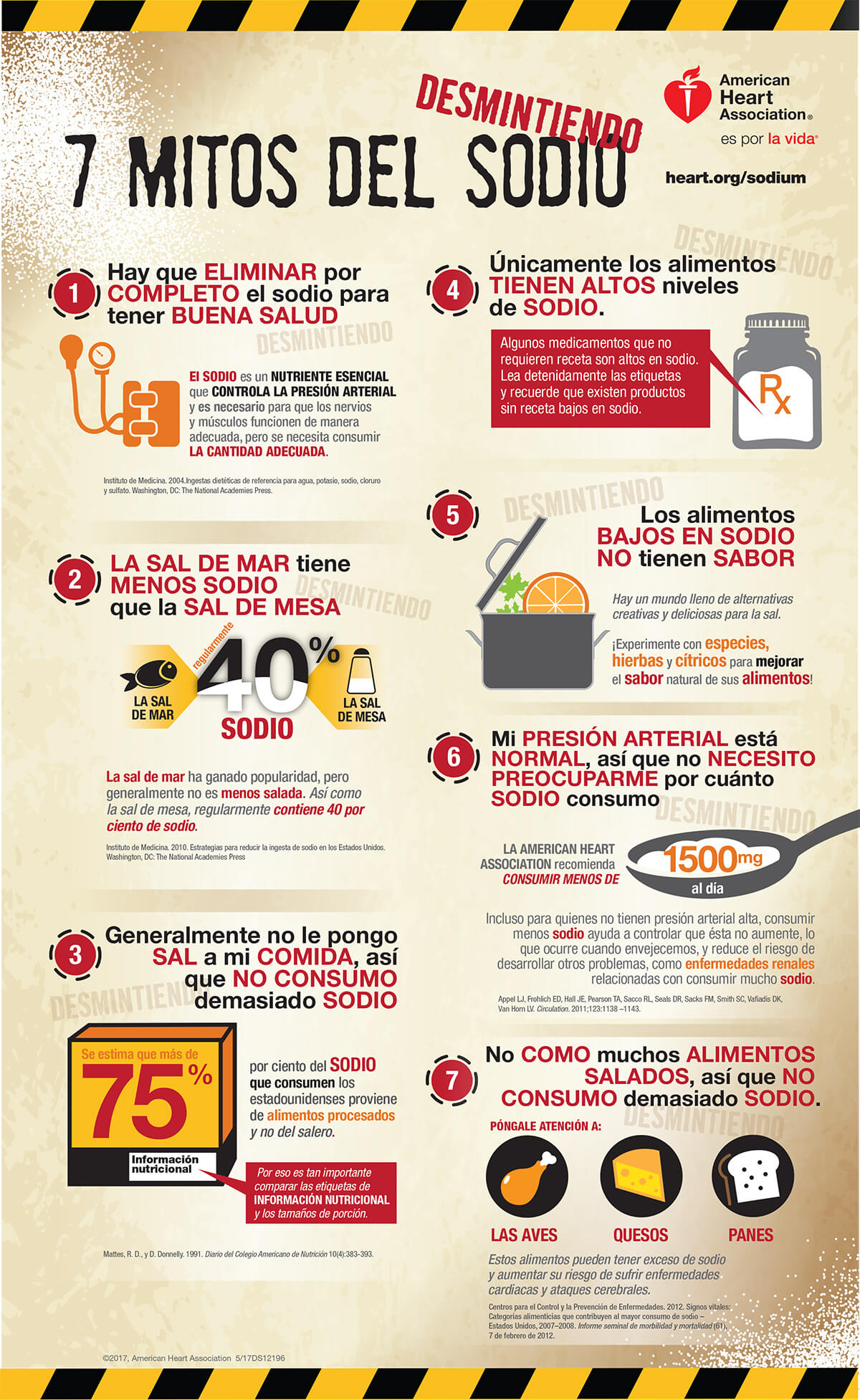 7 Salty Myths Spanish