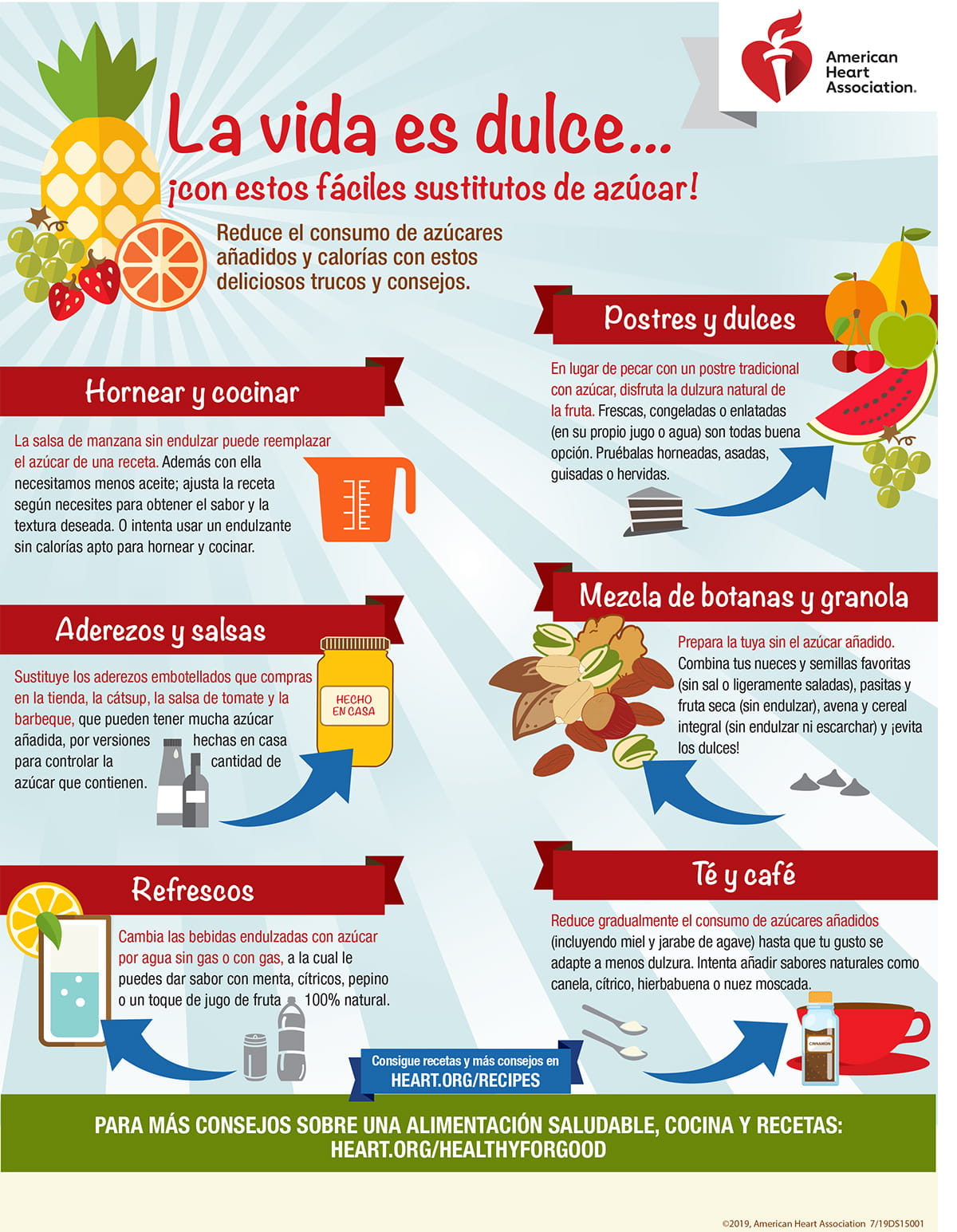 Life is Sweet Spanish Infographic