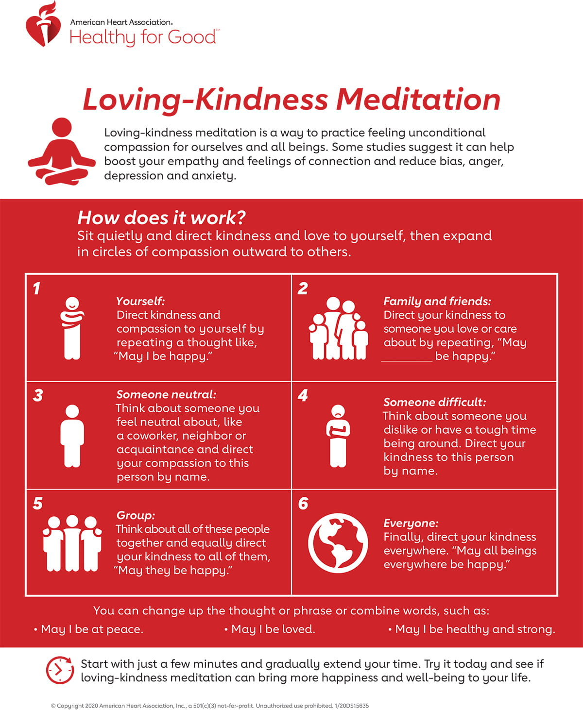 Loving Kindness Meditation infographic