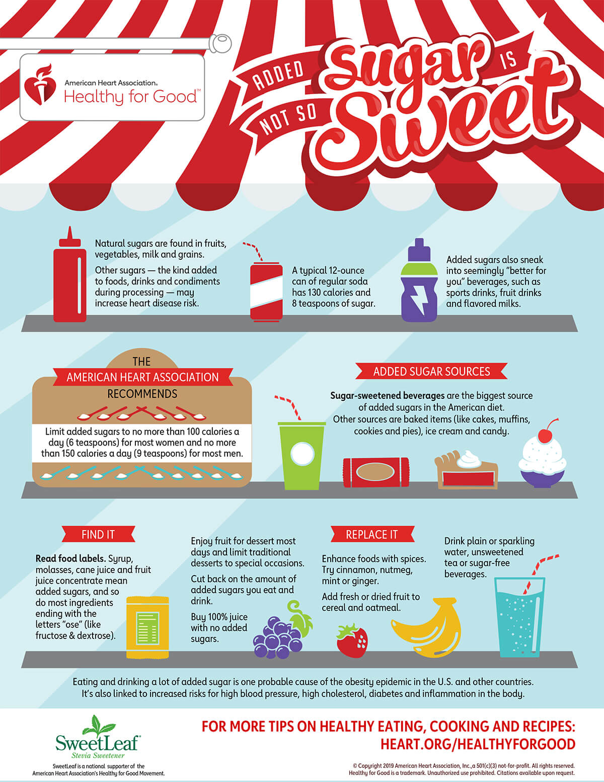 added sugar is not so sweet infographic image